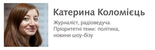 Катерина Коломієць